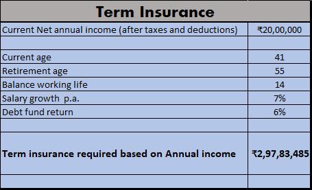 Term insurance calculation 2